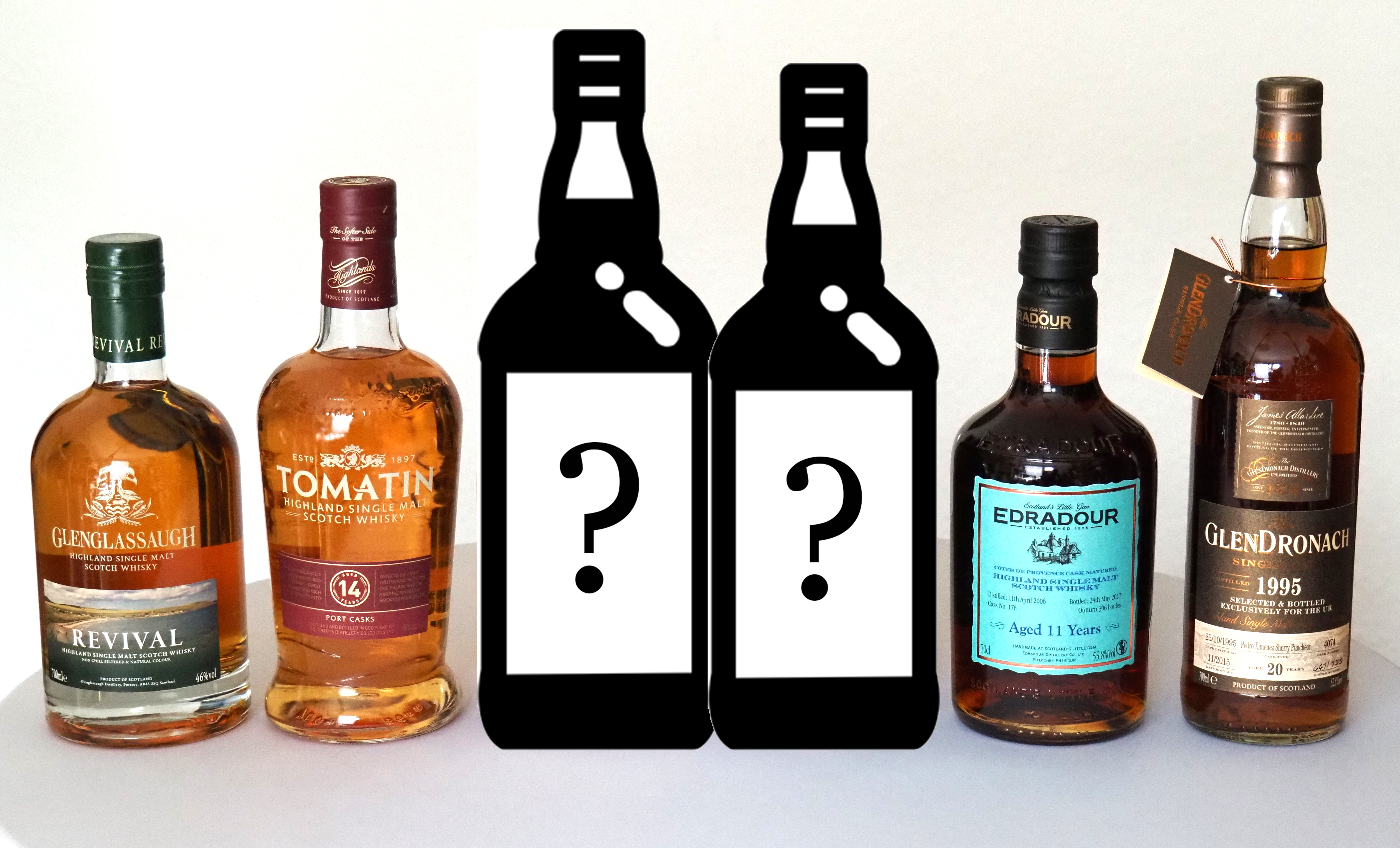 Highlands Online Whisky Tasting Malt Mariners